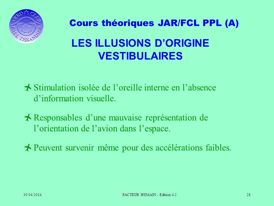 LES ILLUSIONS D'ORIGINE VESTIBULAIRES