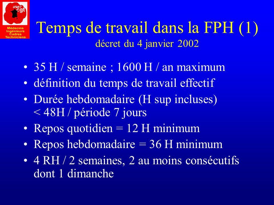 Temps de travail dans la FPH (1) décret du 4 janvier 2002