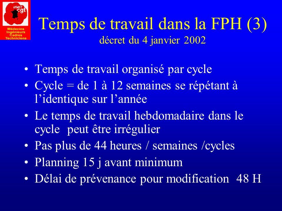 Temps de travail dans la FPH (3) décret du 4 janvier 2002