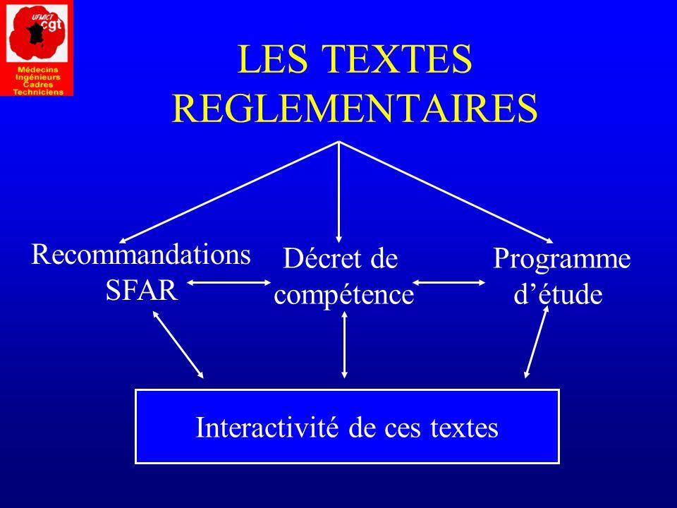 LES TEXTES REGLEMENTAIRES