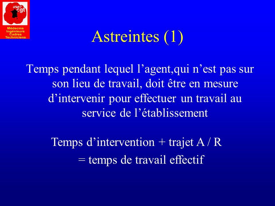 Astreintes (1)