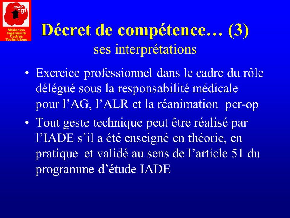 Décret de compétence… (3) ses interprétations