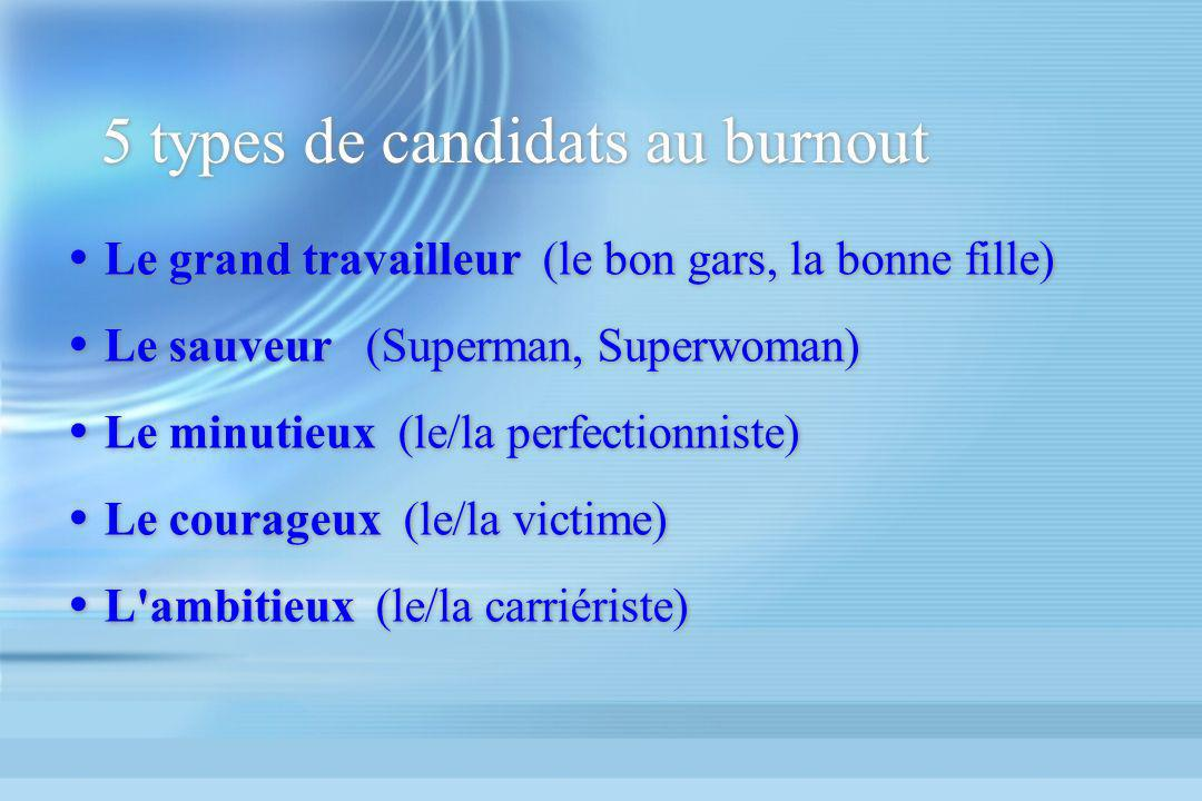 5 types de candidats au burnout