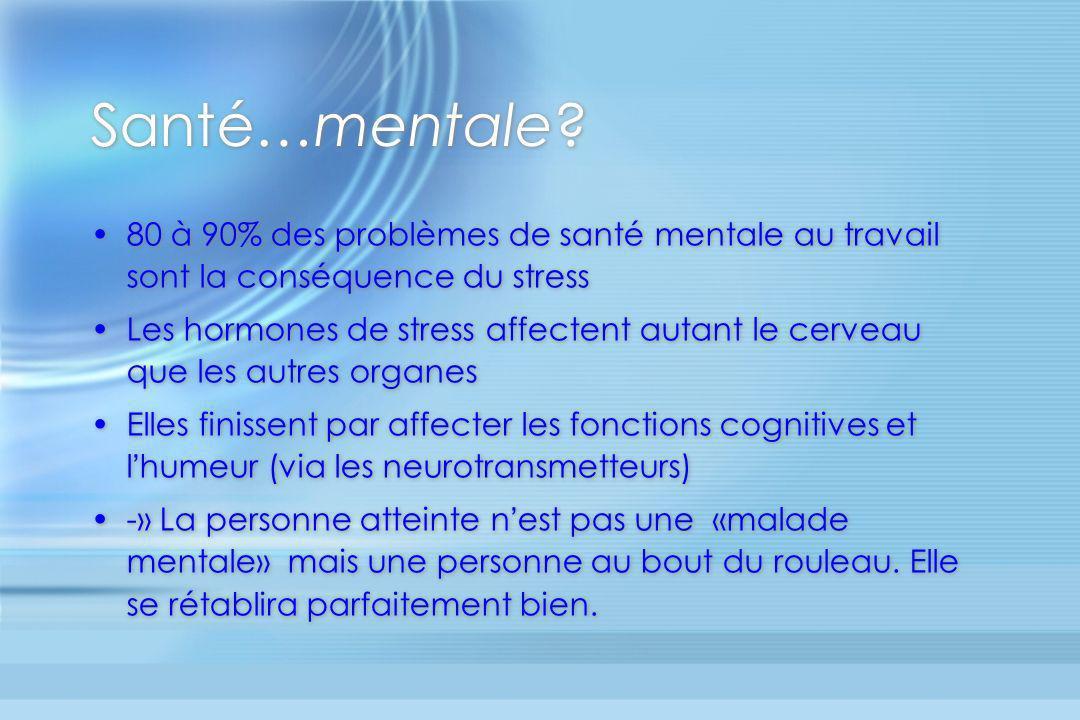 Santé…mentale 80 à 90% des problèmes de santé mentale au travail sont la conséquence du stress.