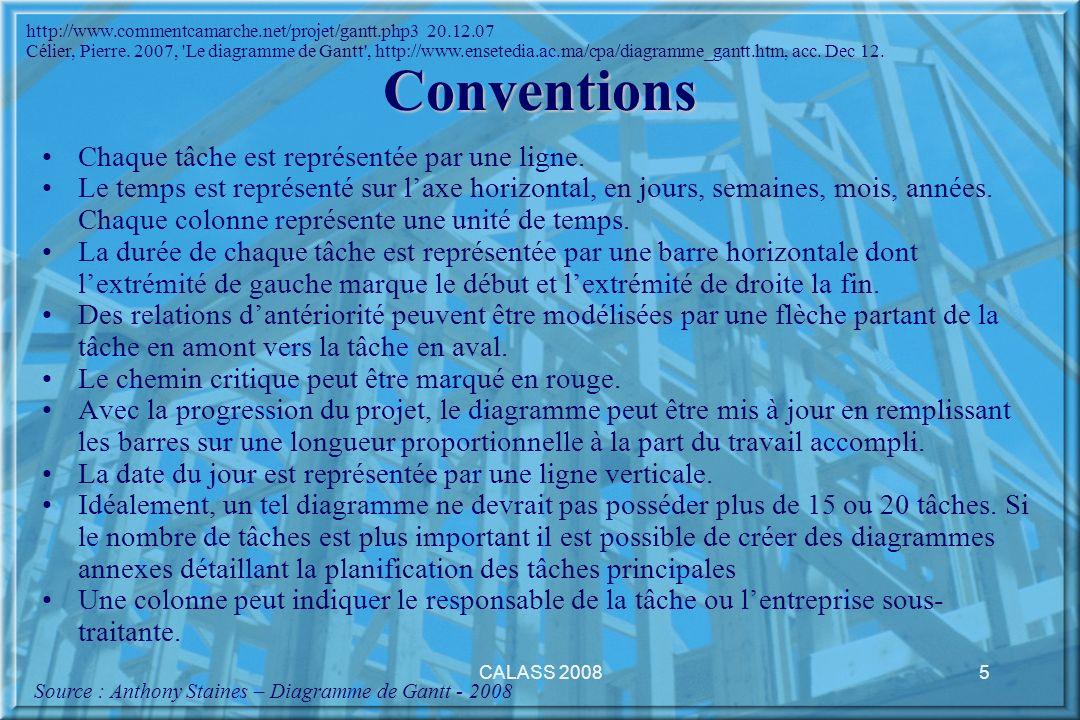 Conventions Chaque tâche est représentée par une ligne.
