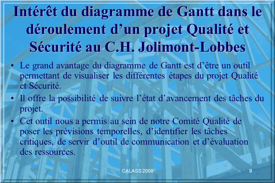 Intérêt du diagramme de Gantt dans le déroulement d'un projet Qualité et Sécurité au C.H. Jolimont-Lobbes