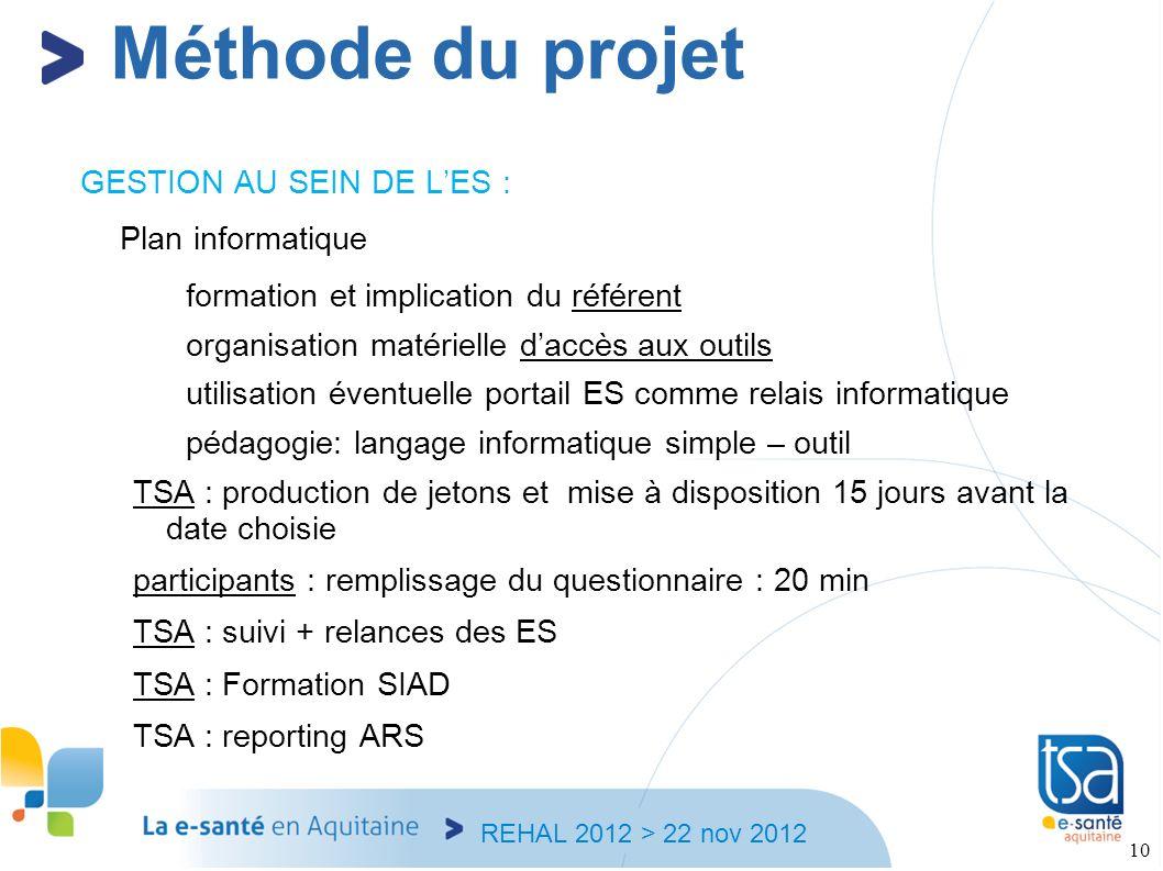 Méthode du projet GESTION AU SEIN DE L'ES : Plan informatique