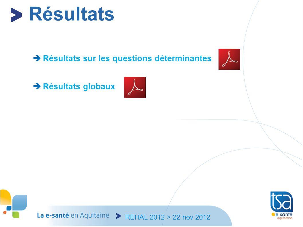 Résultats Résultats sur les questions déterminantes Résultats globaux