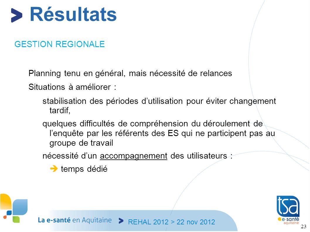 Résultats GESTION REGIONALE