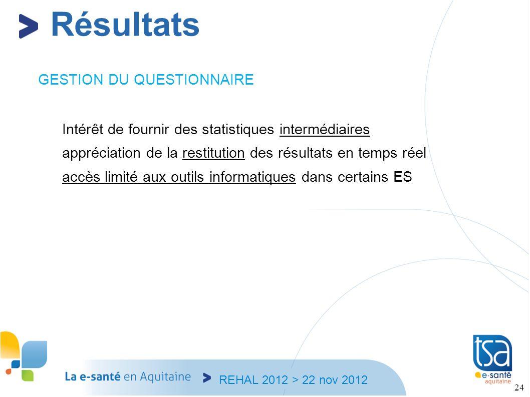 Résultats GESTION DU QUESTIONNAIRE