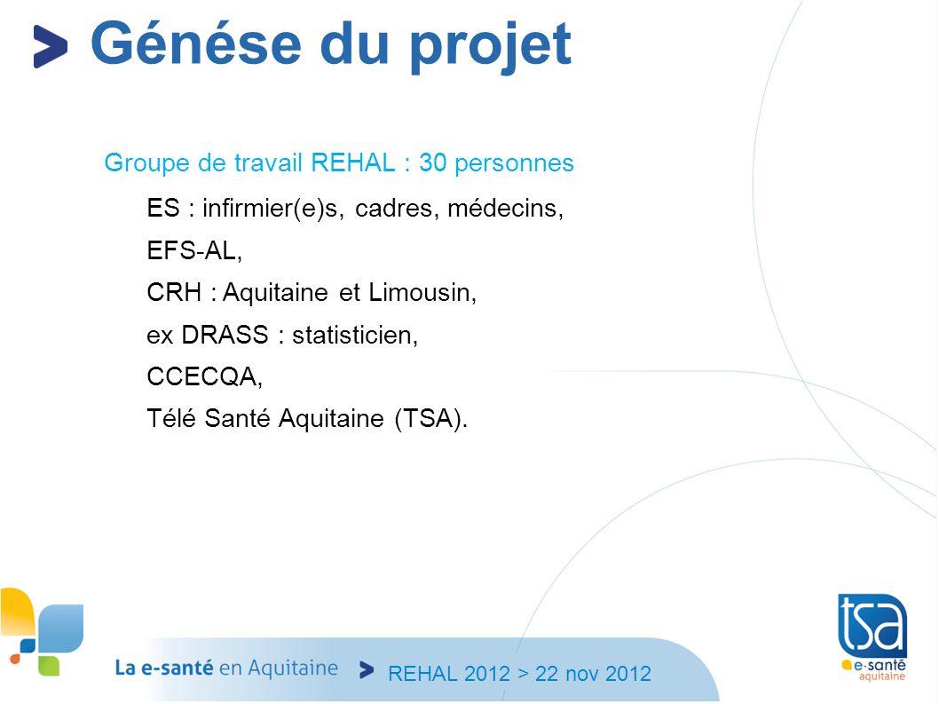 Génése du projet Groupe de travail REHAL : 30 personnes