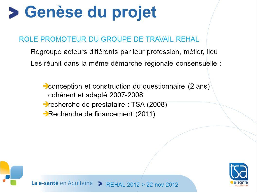 Genèse du projet ROLE PROMOTEUR DU GROUPE DE TRAVAIL REHAL