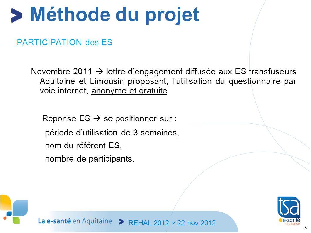 Méthode du projet PARTICIPATION des ES