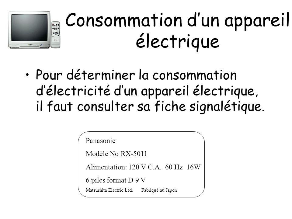 Consommation d'un appareil électrique