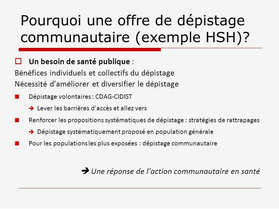 Pourquoi une offre de dépistage communautaire (exemple HSH)