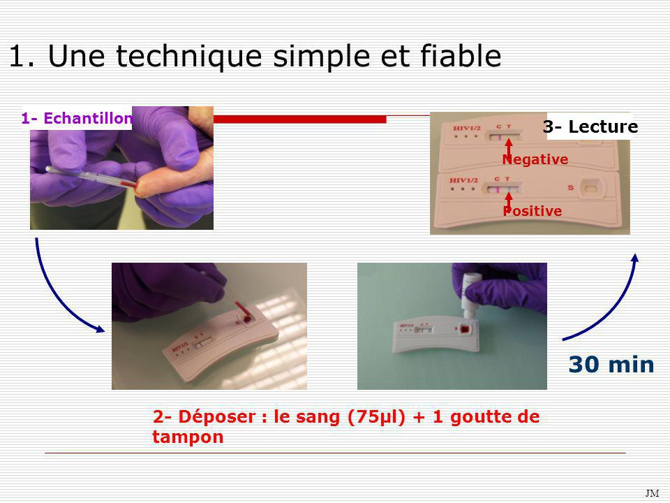 1. Une technique simple et fiable