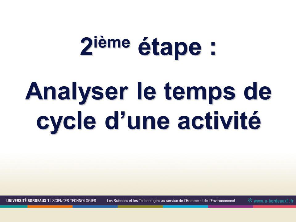 Analyser le temps de cycle d'une activité