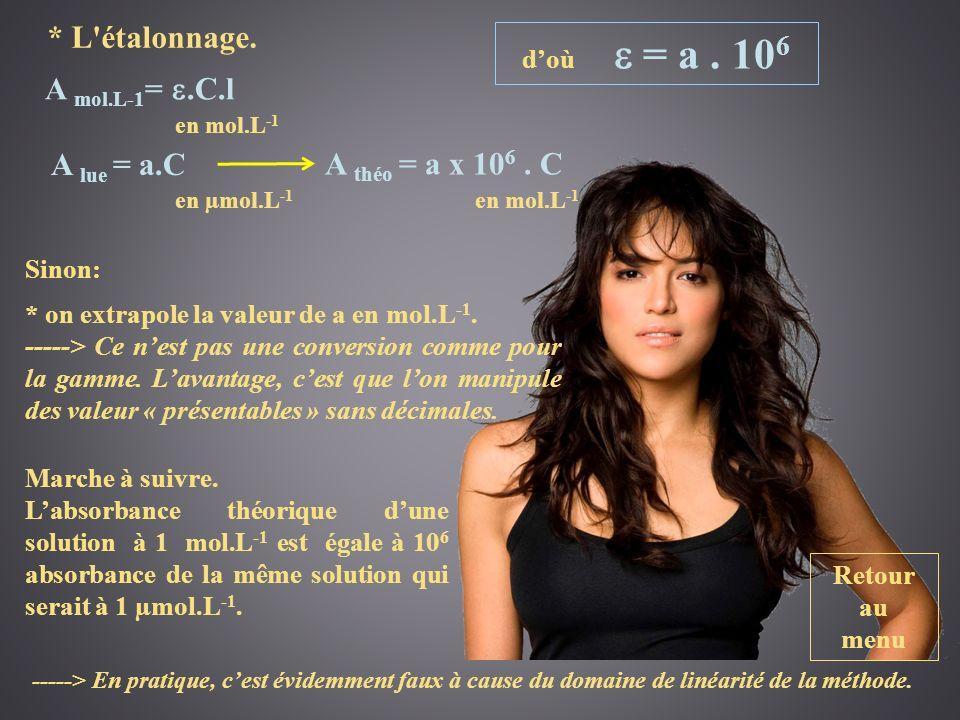 etal epsilon * L étalonnage. A mol.L-1= e.C.l A lue = a.C