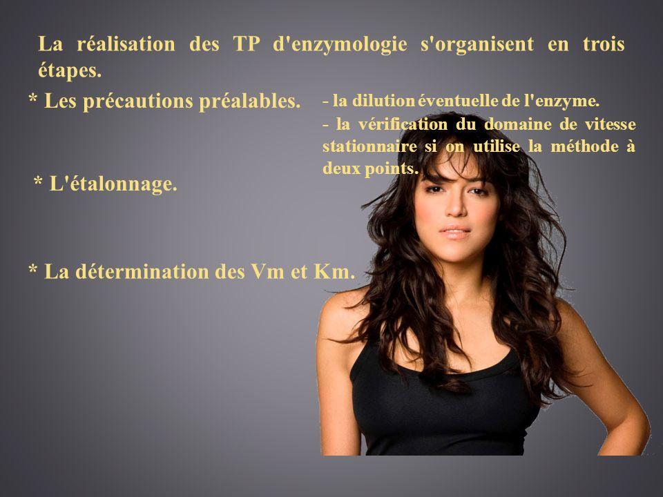 plan La réalisation des TP d enzymologie s organisent en trois étapes.
