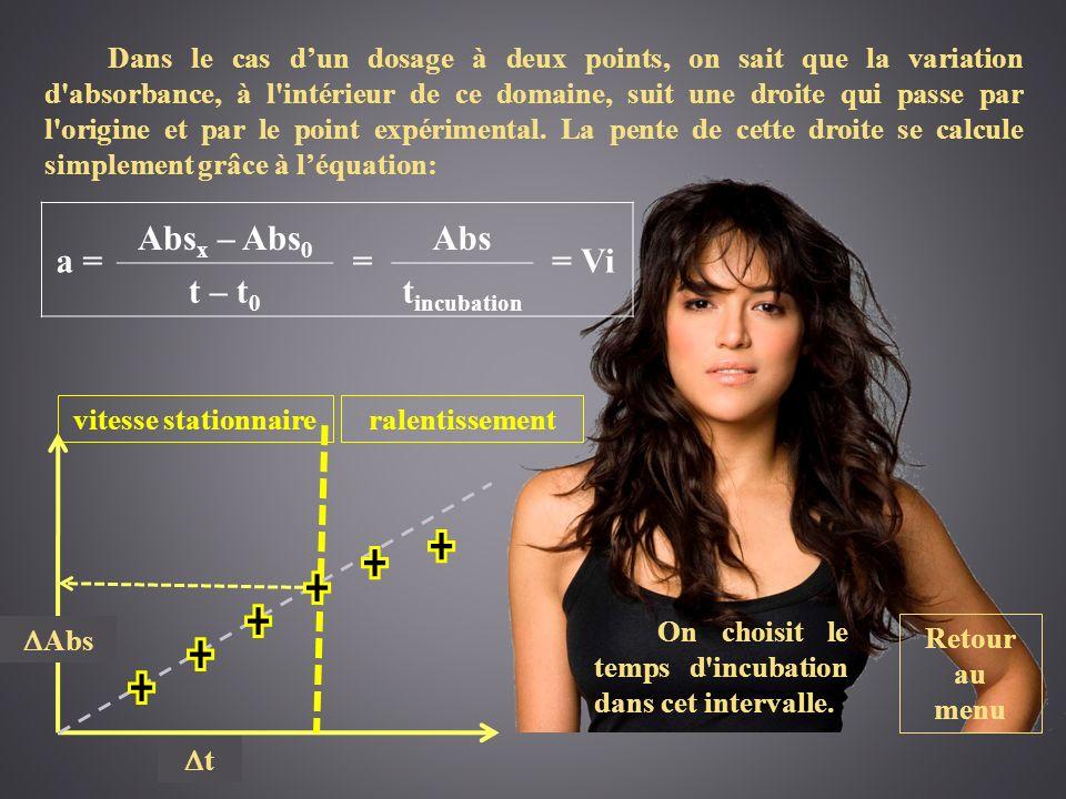 dom-lin * Les précautions préalables. a = Absx – Abs0 = Abs = Vi