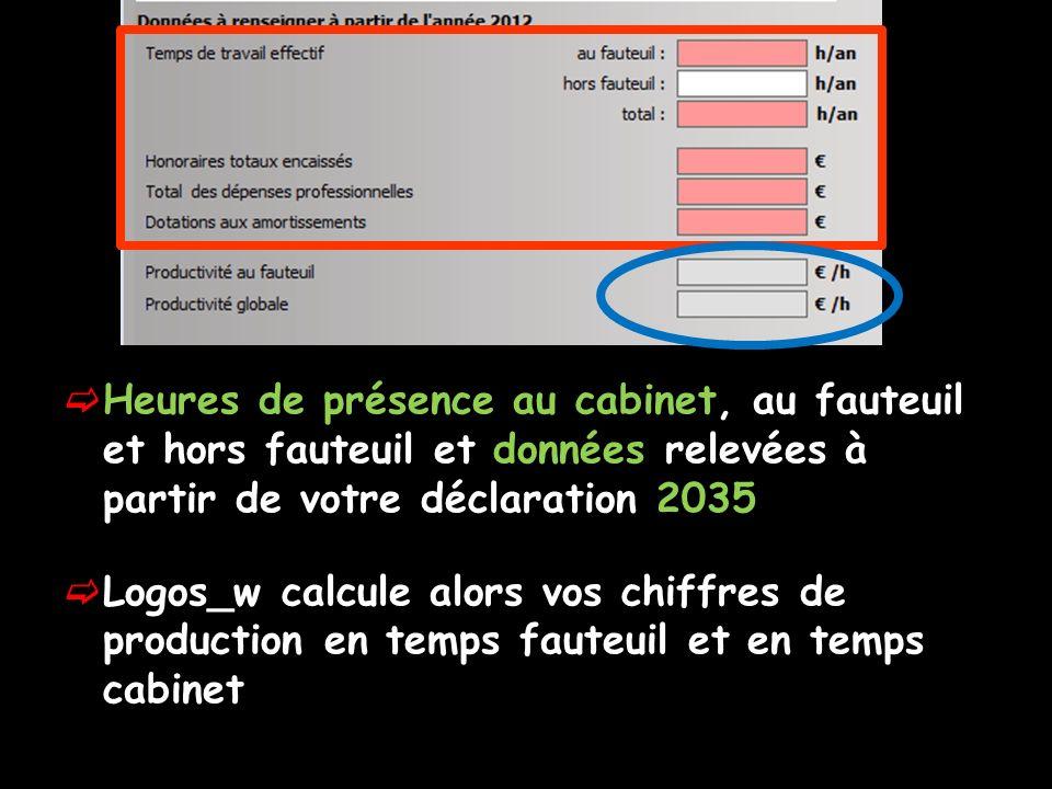 Heures de présence au cabinet, au fauteuil et hors fauteuil et données relevées à partir de votre déclaration 2035