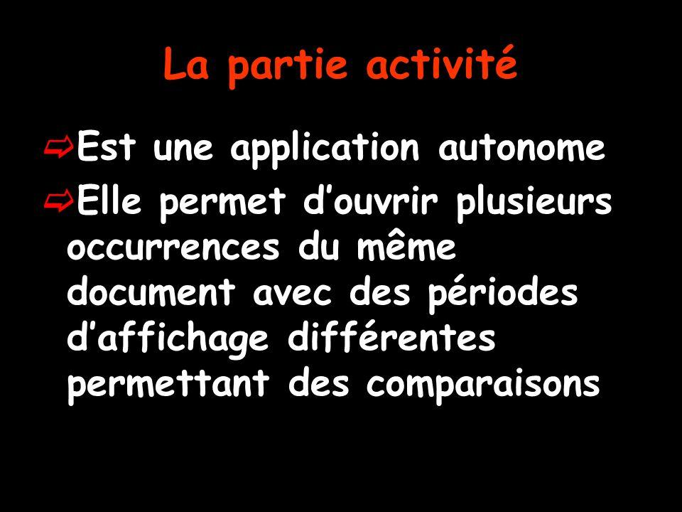 La partie activité Est une application autonome