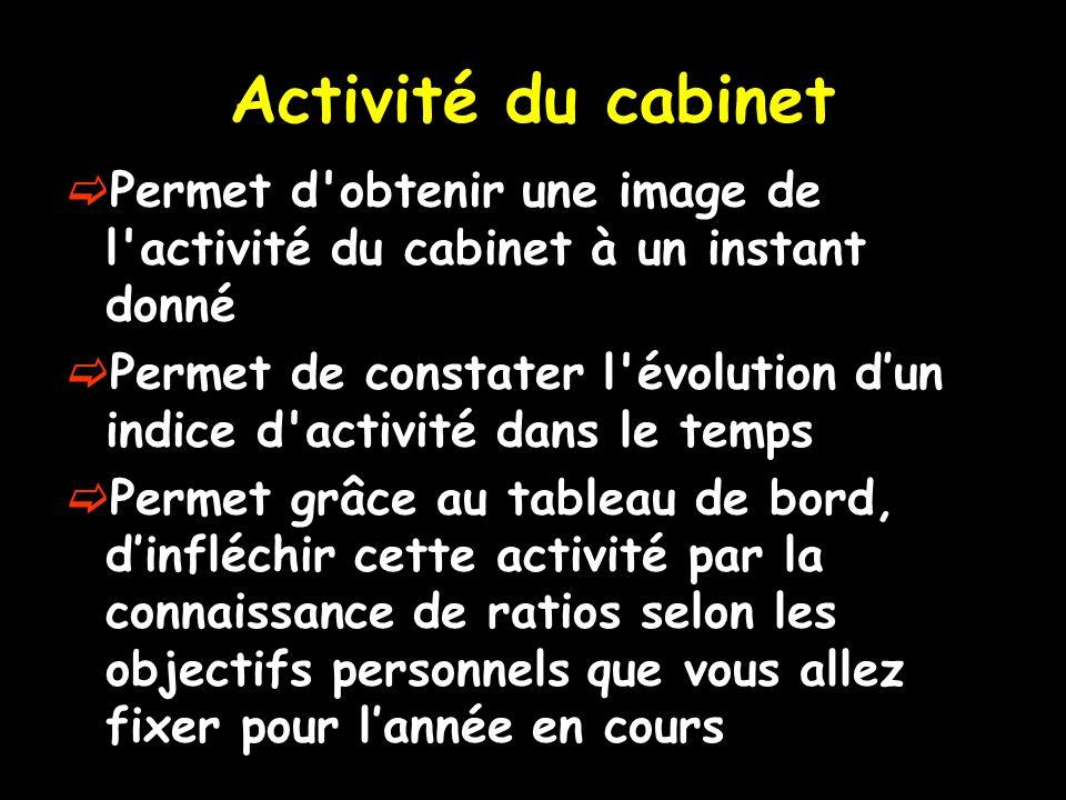 Activité du cabinet Permet d obtenir une image de l activité du cabinet à un instant donné.