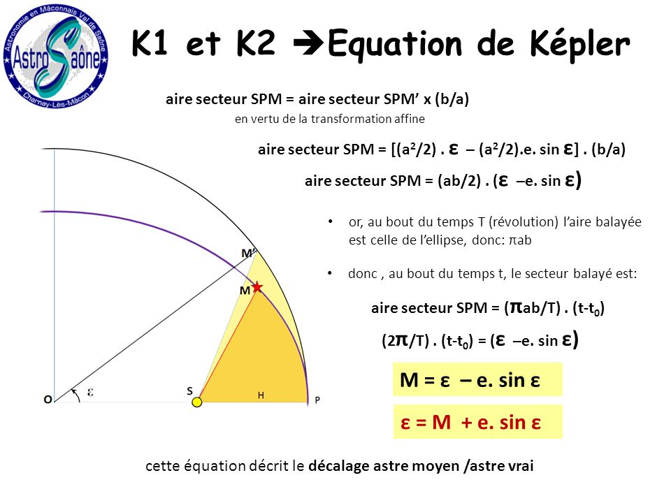 K1 et K2 Equation de Képler