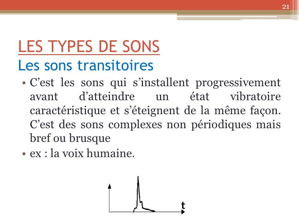 LES TYPES DE SONS Les sons transitoires