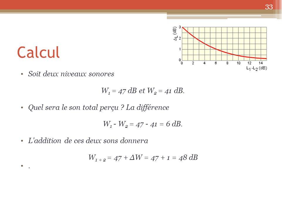 Calcul Soit deux niveaux sonores W1 = 47 dB et W2 = 41 dB.