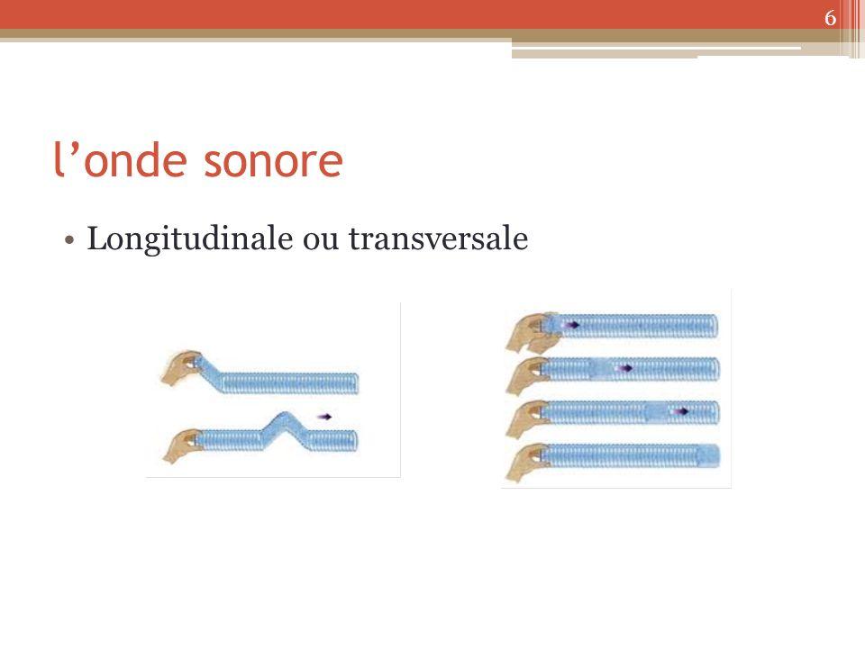 l'onde sonore Longitudinale ou transversale