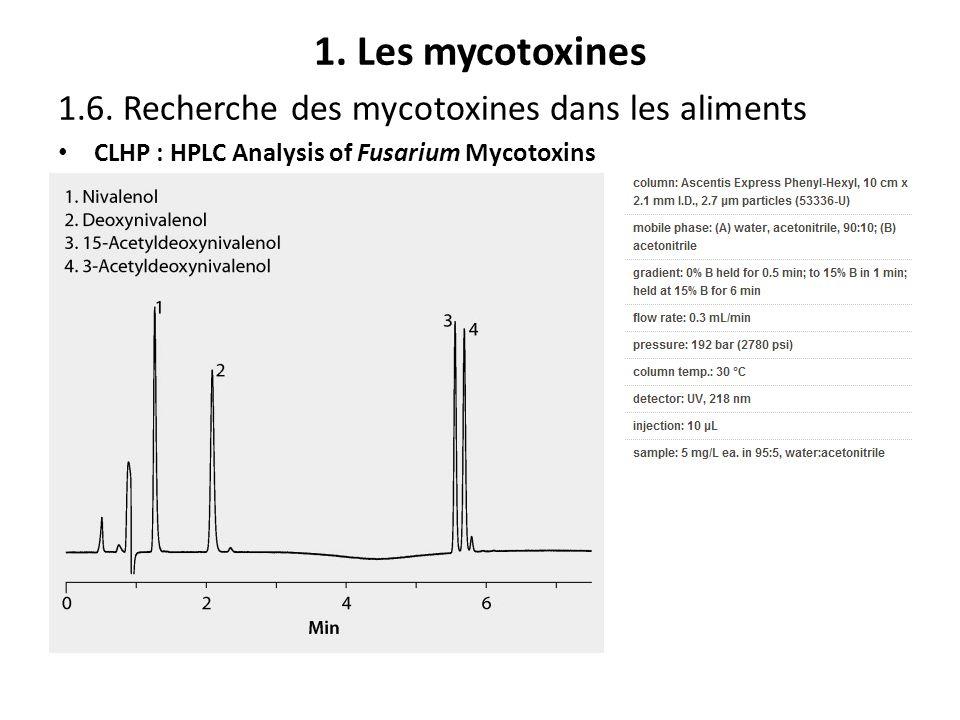 1. Les mycotoxines 1.6. Recherche des mycotoxines dans les aliments