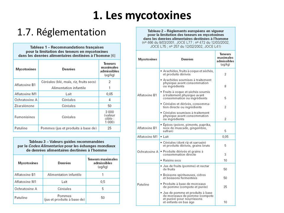 1. Les mycotoxines 1.7. Réglementation