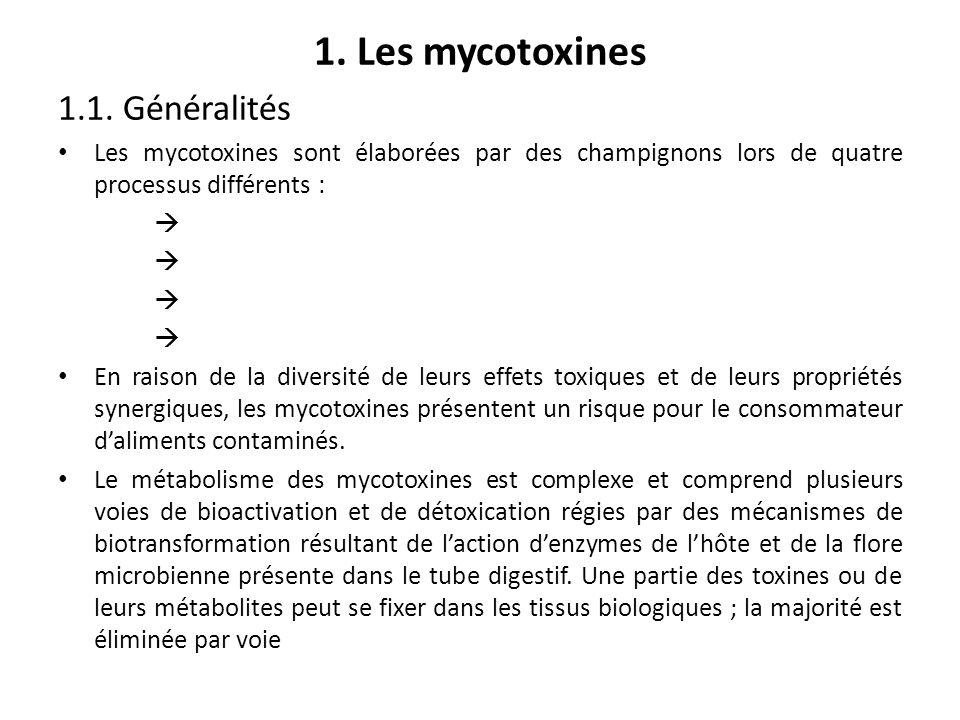 1. Les mycotoxines 1.1. Généralités