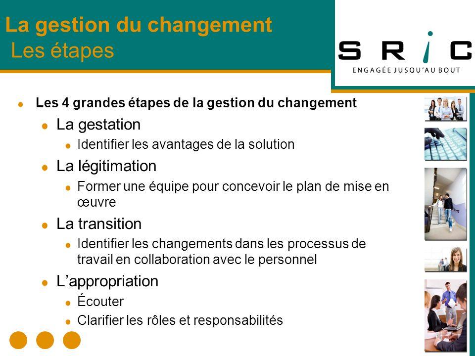 La gestion du changement Les étapes