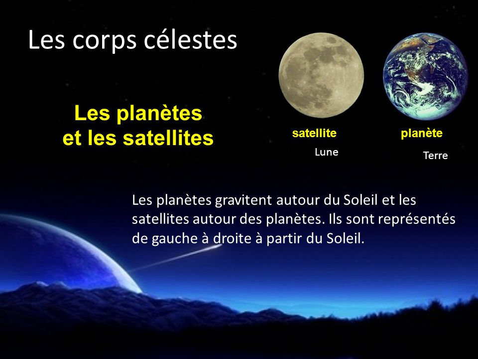 Les corps célestes Les planètes et les satellites
