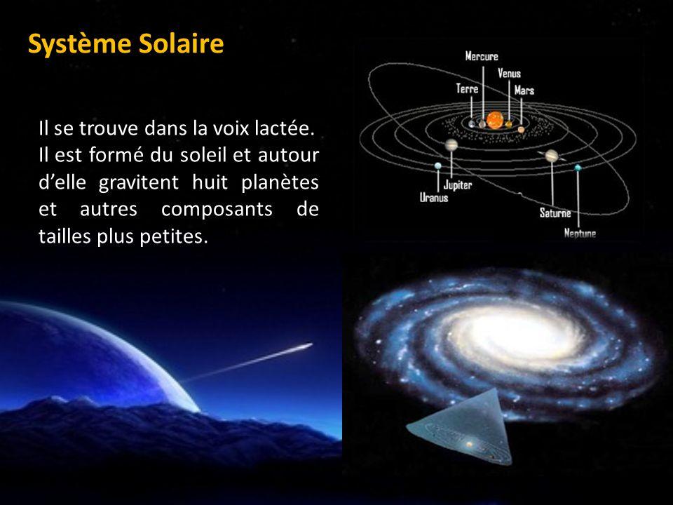 Système Solaire Il se trouve dans la voix lactée.