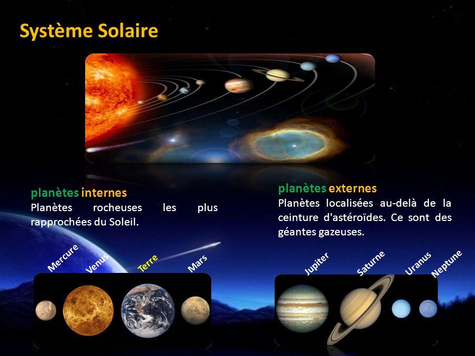 Système Solaire planètes externes planètes internes