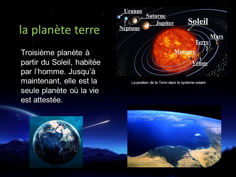 La position de la Terre dans le systeme solaire