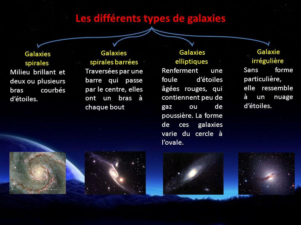 Les différents types de galaxies