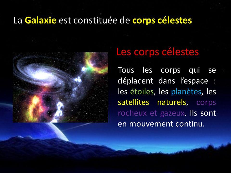 Les corps célestes La Galaxie est constituée de corps célestes