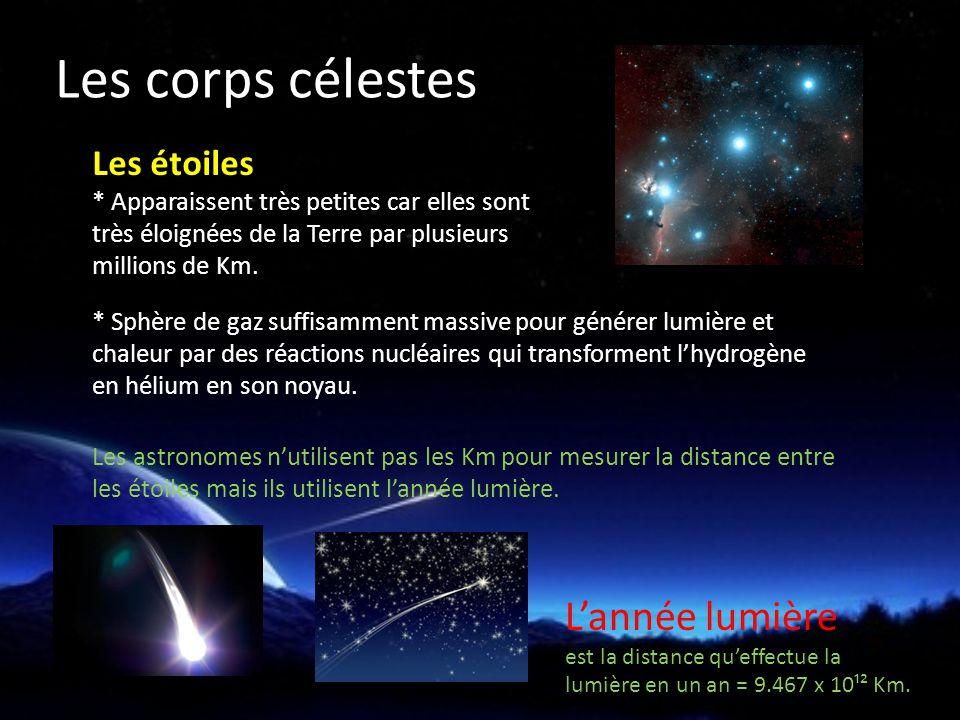 Les corps célestes L'année lumière Les étoiles