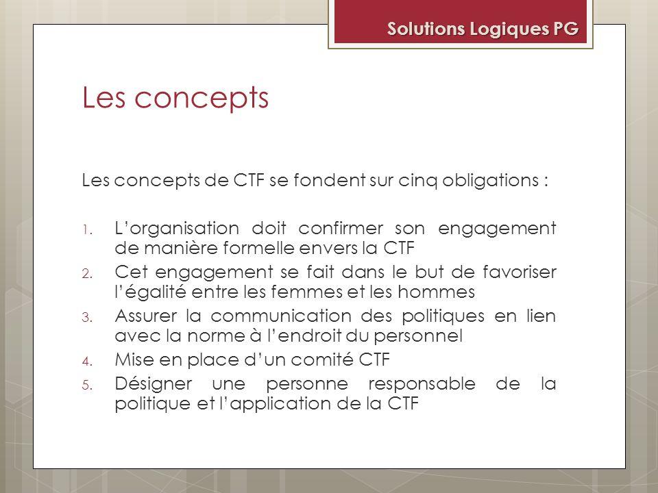 Les concepts Solutions Logiques PG