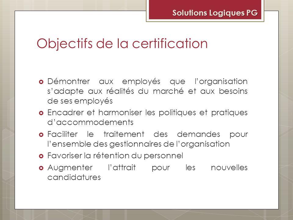 Objectifs de la certification