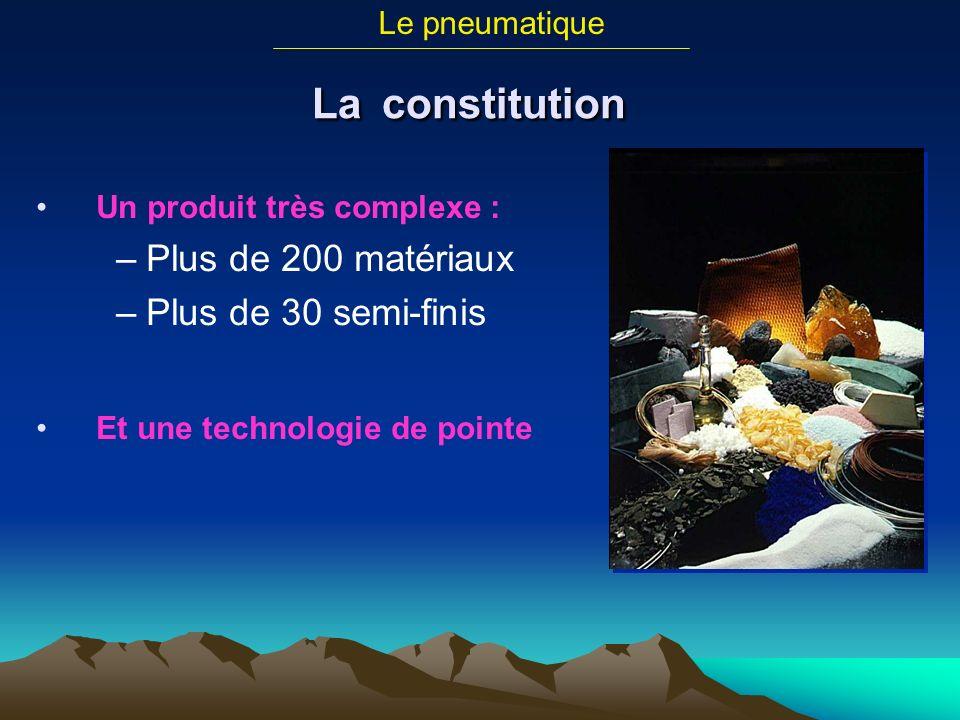 La constitution Plus de 200 matériaux Plus de 30 semi-finis