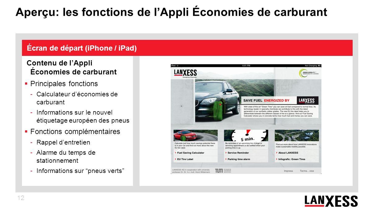 Aperçu: les fonctions de l'Appli Économies de carburant