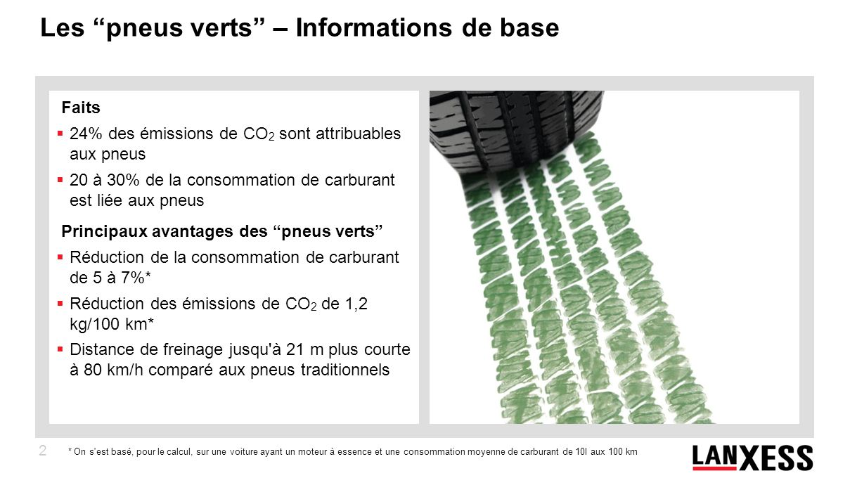 Les pneus verts – Informations de base