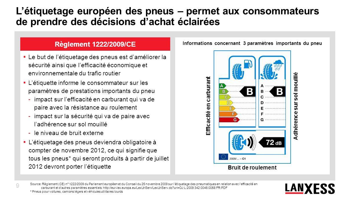 L'étiquetage européen des pneus – permet aux consommateurs de prendre des décisions d'achat éclairées