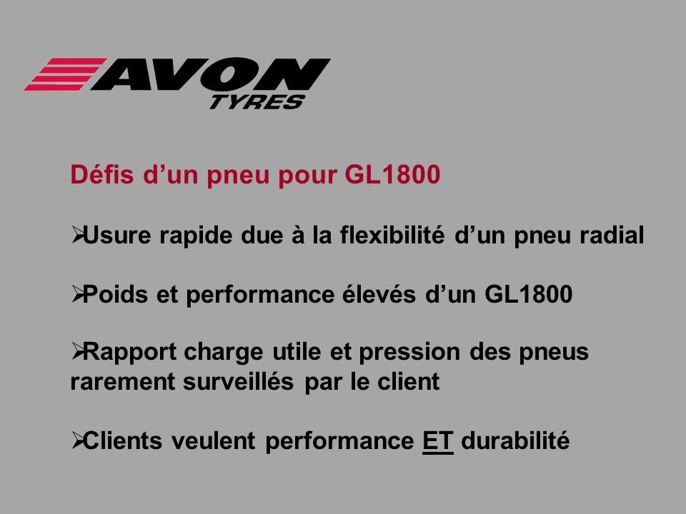 Défis d'un pneu pour GL1800 Usure rapide due à la flexibilité d'un pneu radial. Poids et performance élevés d'un GL1800.