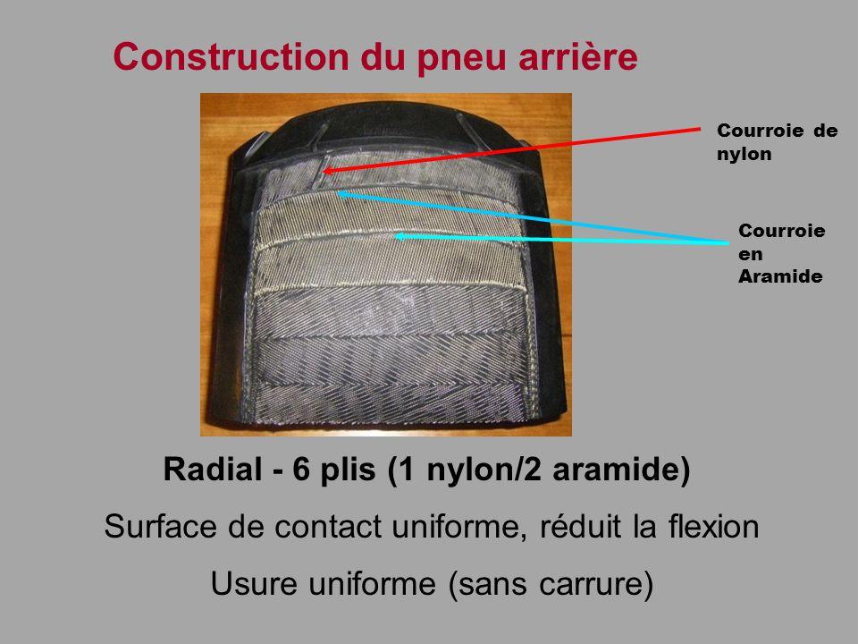 Radial - 6 plis (1 nylon/2 aramide)